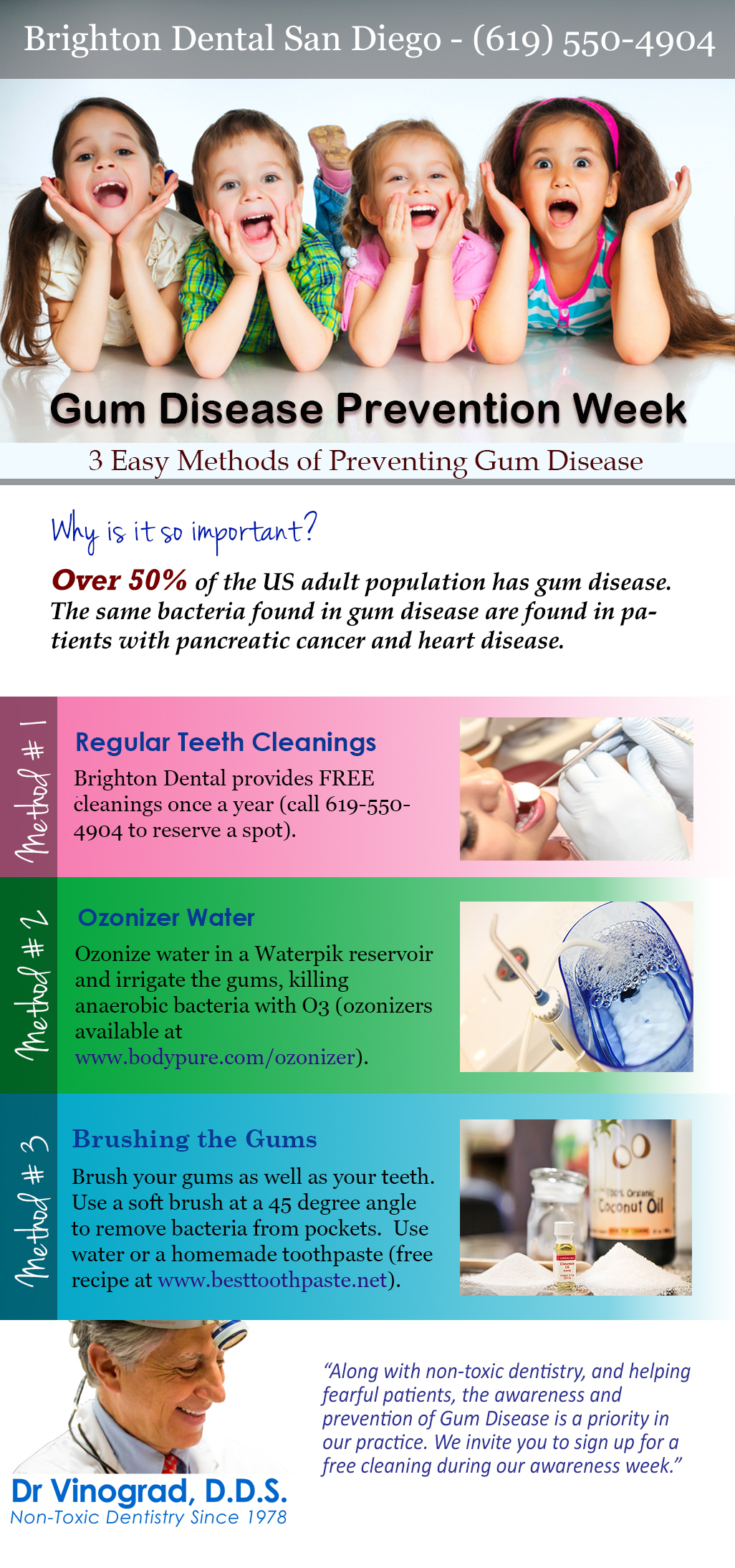 Gum Disease Prevention Week